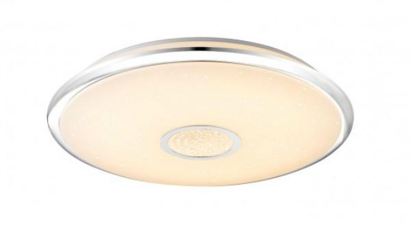 LED stropna svetila